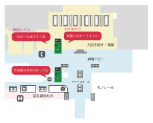 羽田で外貨の硬貨・小銭を換金できる場所 MAP