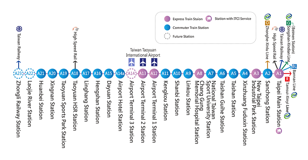 桃園エアポートMRT線の駅